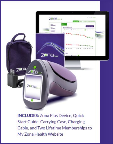 the Zona Plus device